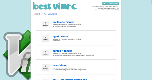 best-vimrc