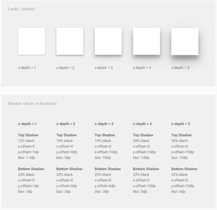 Principles_-_Layout_-_Google_design_guidelines